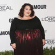 Chrissy Metz in Black and Red