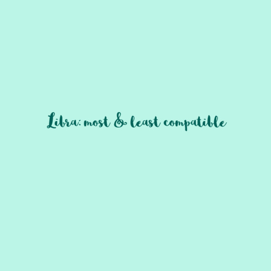 Libra: Most & Least Compatible